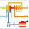 Neues Blockheizkraftwerk in Betrieb genommen