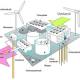 Energiewende mit Photovoltaik, Windstrom und Methansynthese – ein Weg mit  Chancen