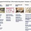 Warum kommt ausgerechnet heute Justizminister Jörg-Uwe Hahn zur Rechtspflege nach Marburg?