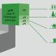 Energiewende mit Konfliktstellungen – Bioenergie als Bedrohung der Ernährungssicherung