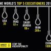 Nie wieder Auge um Auge – Welttag gegen die Todesstrafe am 10. Oktober