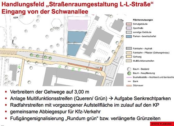 Szenario Leopold-Lucas-Strasse Stete Planung