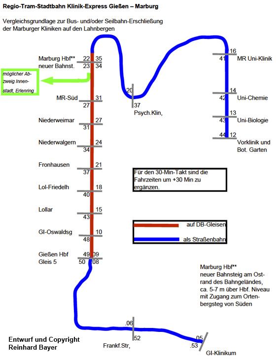 Schema Region-Tram Marburg-Giessen Kopie