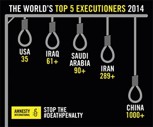 ai-the-world-top-five-executioners